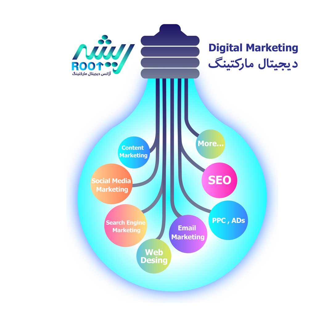 آژانس دیجیتال مارکتینگ ریشه