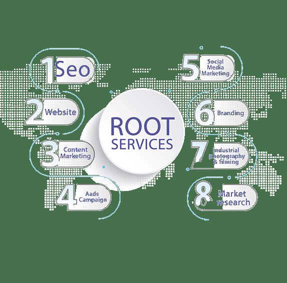 خدمات آژانس دیجیتال مارکتینگ ریشه